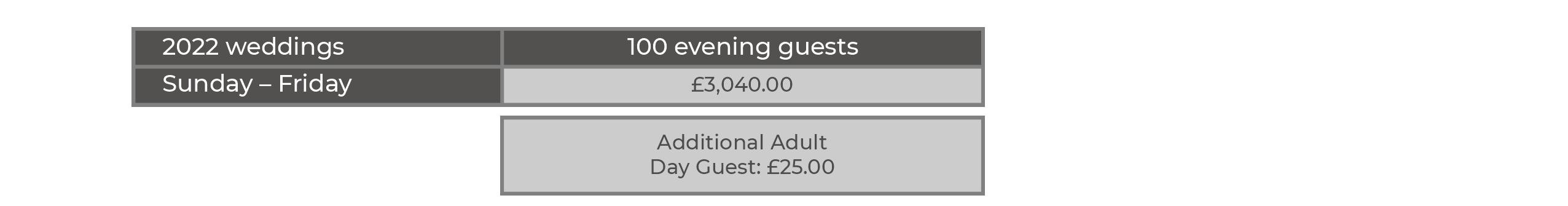 Evening Only Wedding Package Prices Bredbury Hall Stockport Preston