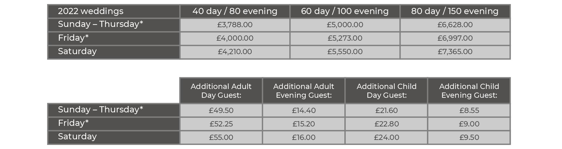 Lilly Package rates Bredbury Hall Wedding Brochure 2021
