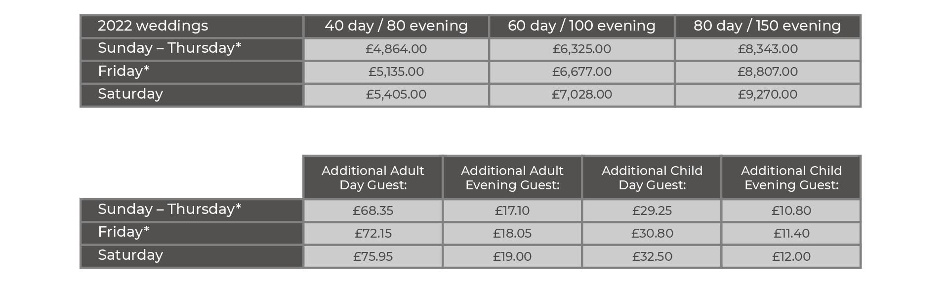 Orchid Package rates Bredbury Hall Wedding Brochure 2021