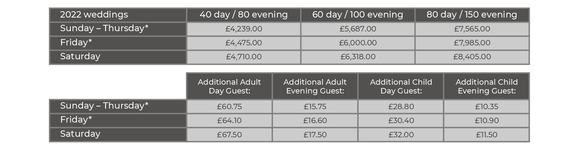 Rose Package rates Bredbury Hall Wedding Brochure 2021