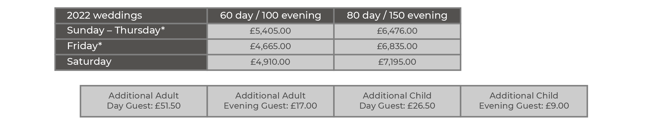 Winter Wedding Package Prices Bredbury Hall Stockport Preston